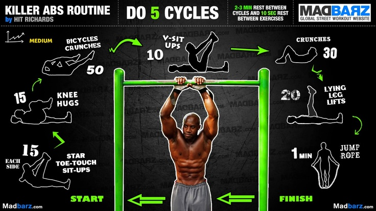 Intermediate Killer Abs Routine