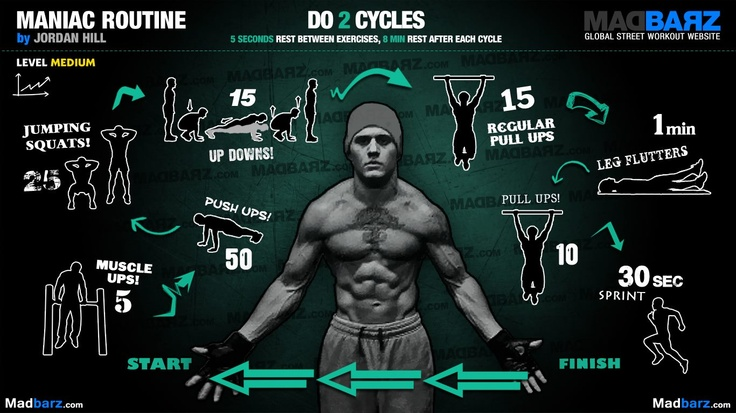Intermediate Workout Plan For Calisthenics