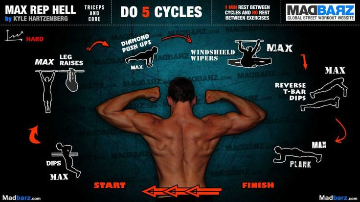Maximum Calisthenics Workout Routine