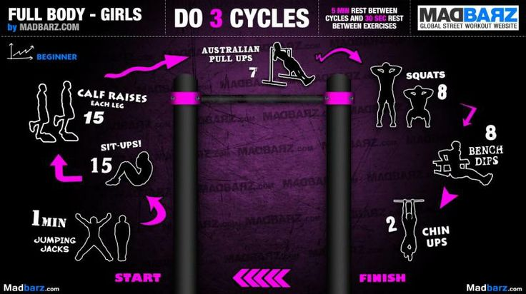 Bar Sister Routine Female Body Weight Workout