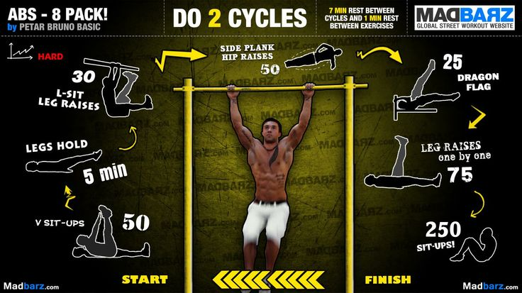 ab routine for bar brothers and calisthenics beginners